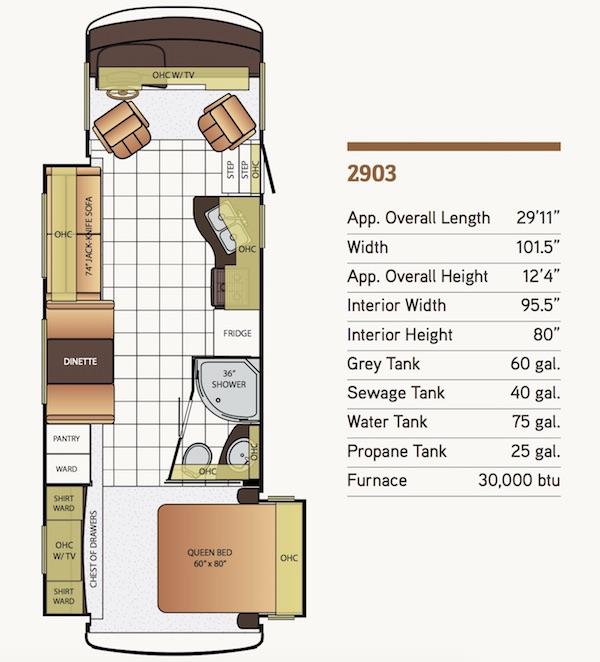Newmar Bay Star 2903 layout