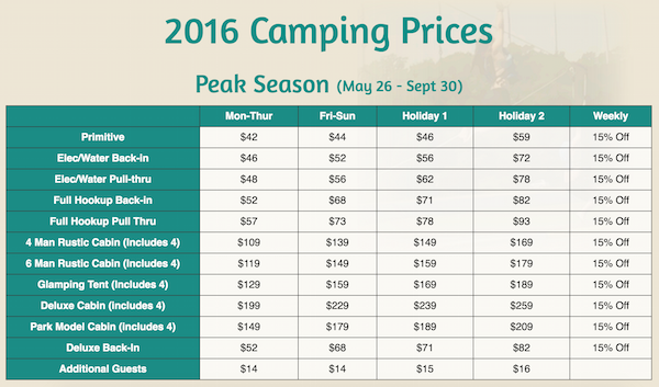 Clays Park Camping rates